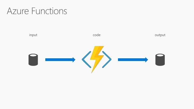 azure-functions