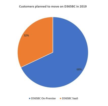 Survey2018_02
