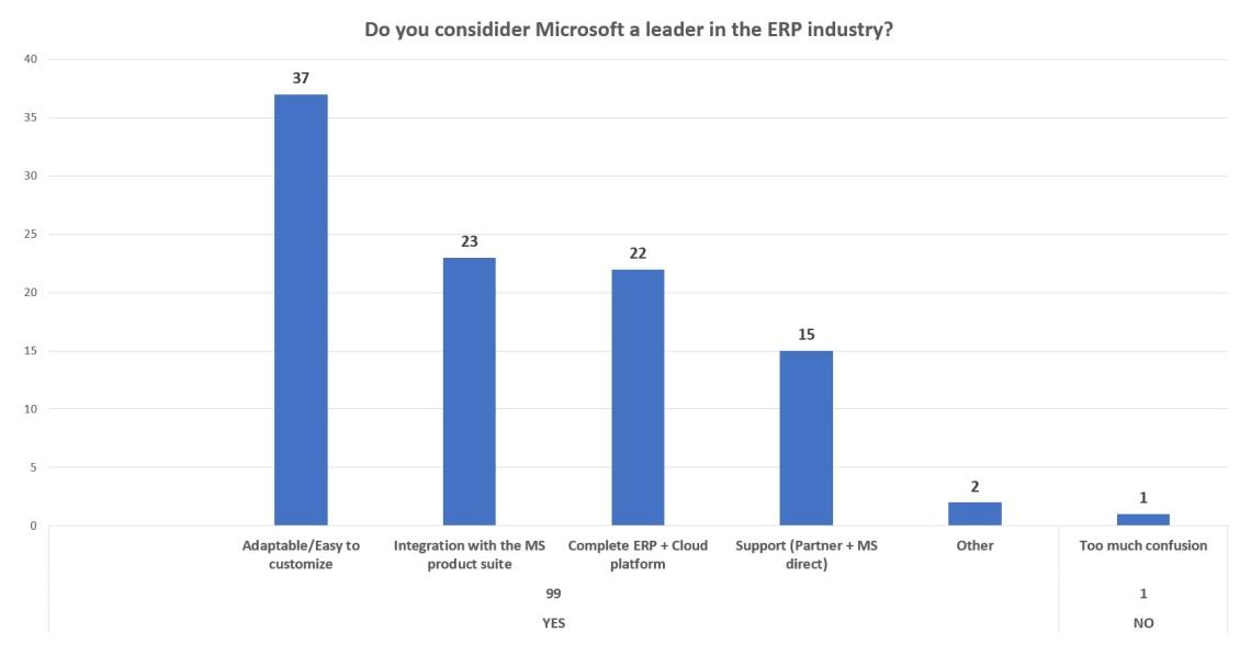 Survey2018_08
